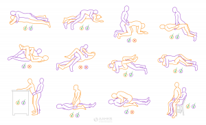 sex positions after hip replacement